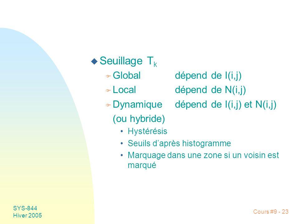 Seuillage Tk Global dépend de I(i,j) Local dépend de N(i,j)