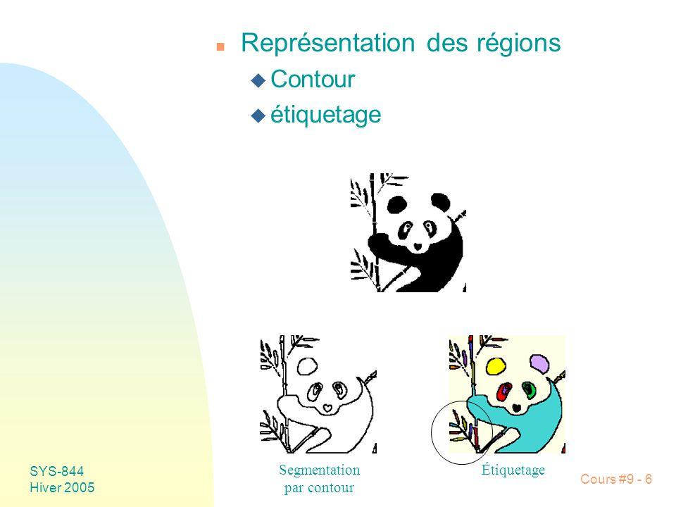 Représentation des régions