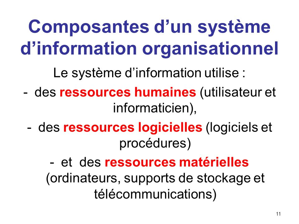 Composantes d'un système d'information organisationnel