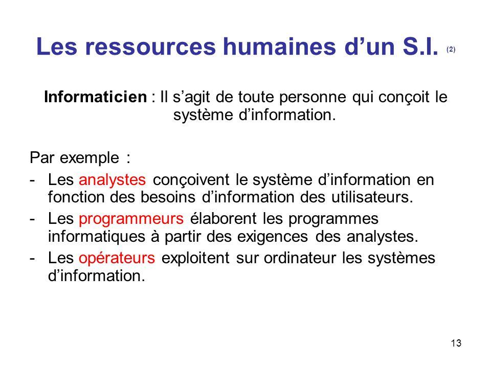Les ressources humaines d'un S.I. (2)