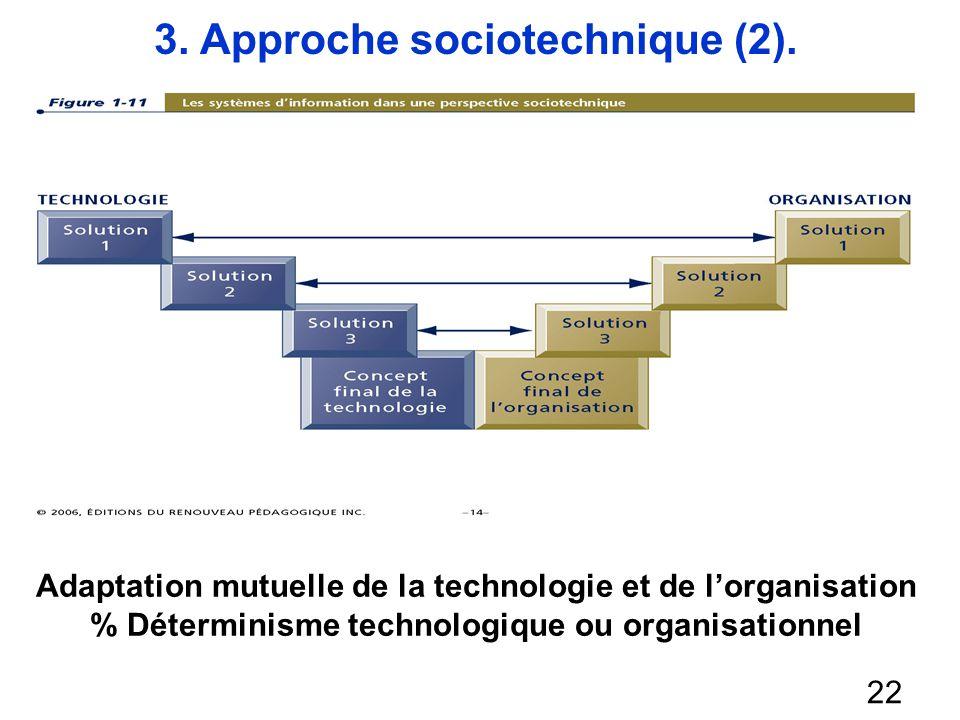 3. Approche sociotechnique (2).