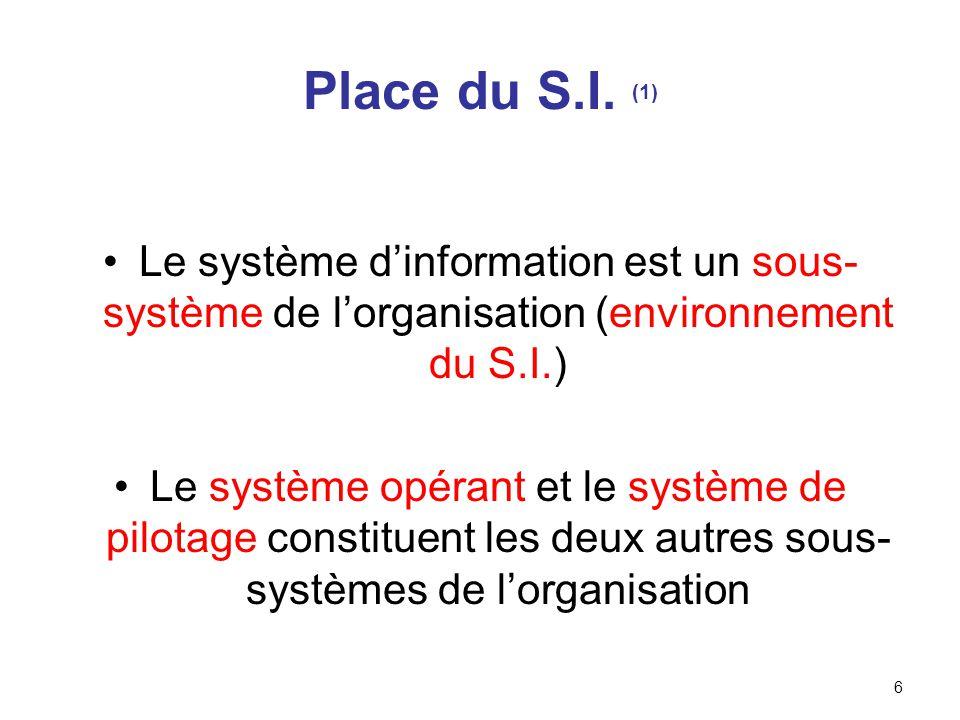 Place du S.I. (1) Le système d'information est un sous-système de l'organisation (environnement du S.I.)