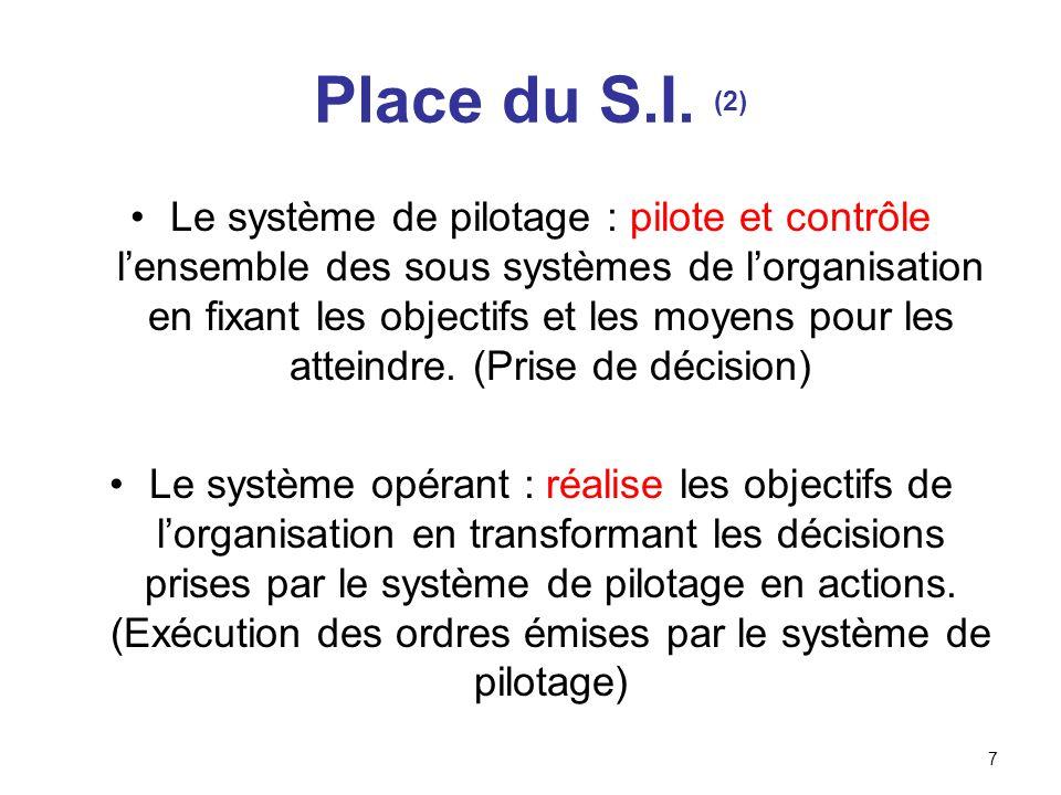Place du S.I. (2)