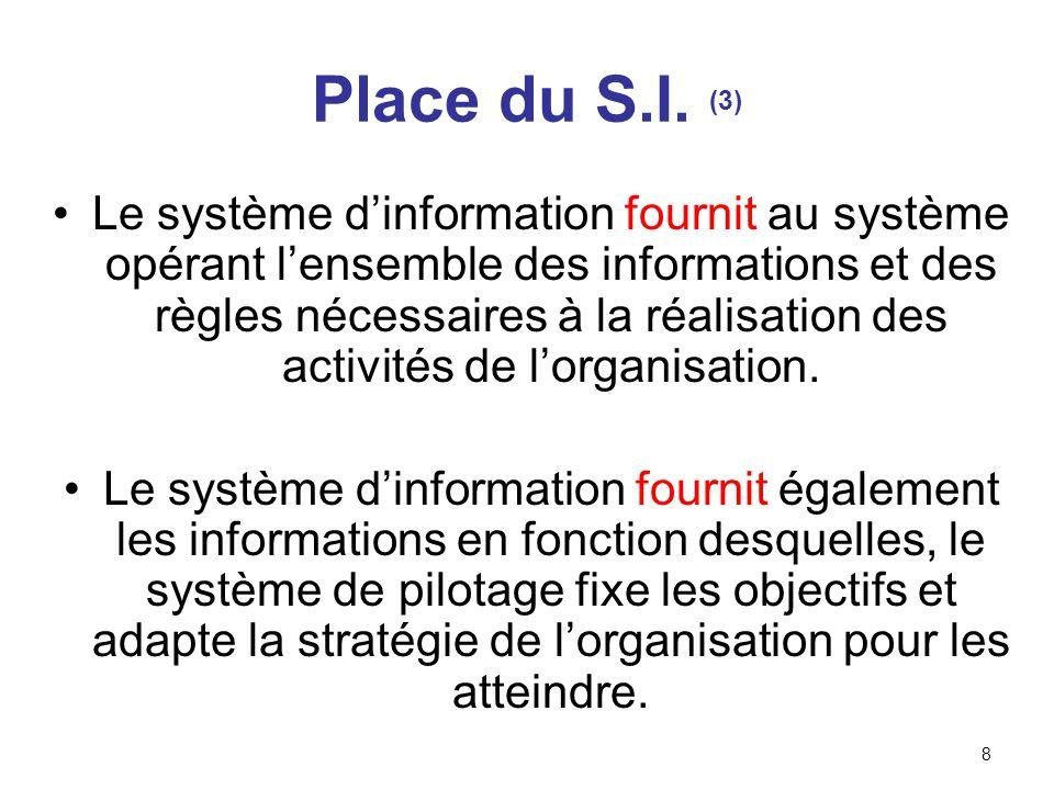 Place du S.I. (3)