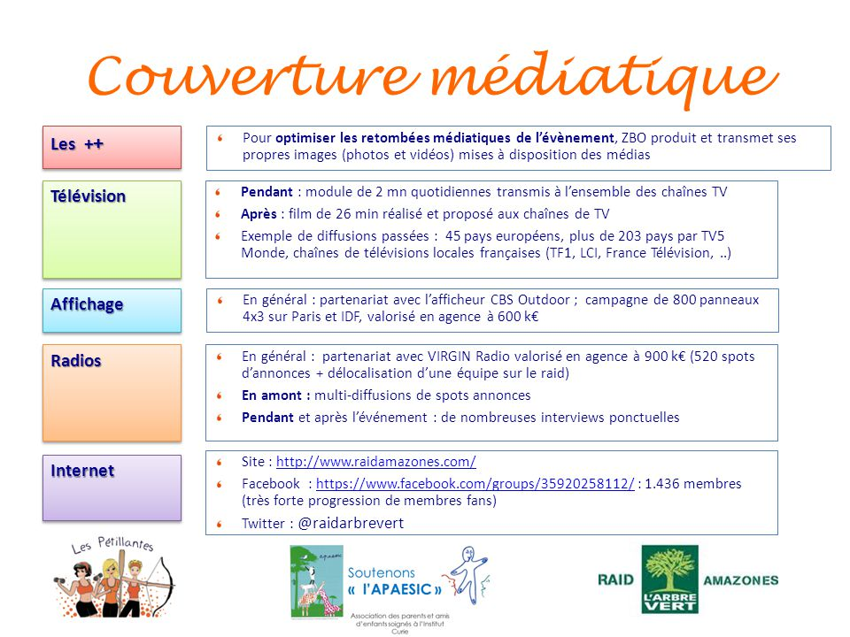 Couverture médiatique