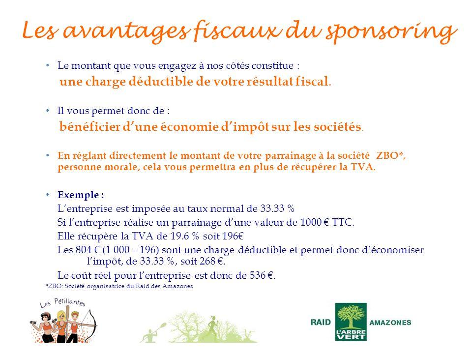 Les avantages fiscaux du sponsoring