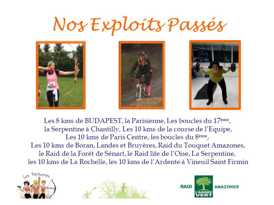 Nos Exploits Passés Les 8 kms de BUDAPEST, la Parisienne, Les boucles du 17ème, la Serpentine à Chantilly, Les 10 kms de la course de l'Equipe,