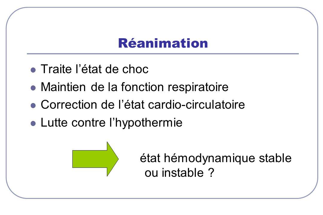 Réanimation Traite l'état de choc Maintien de la fonction respiratoire