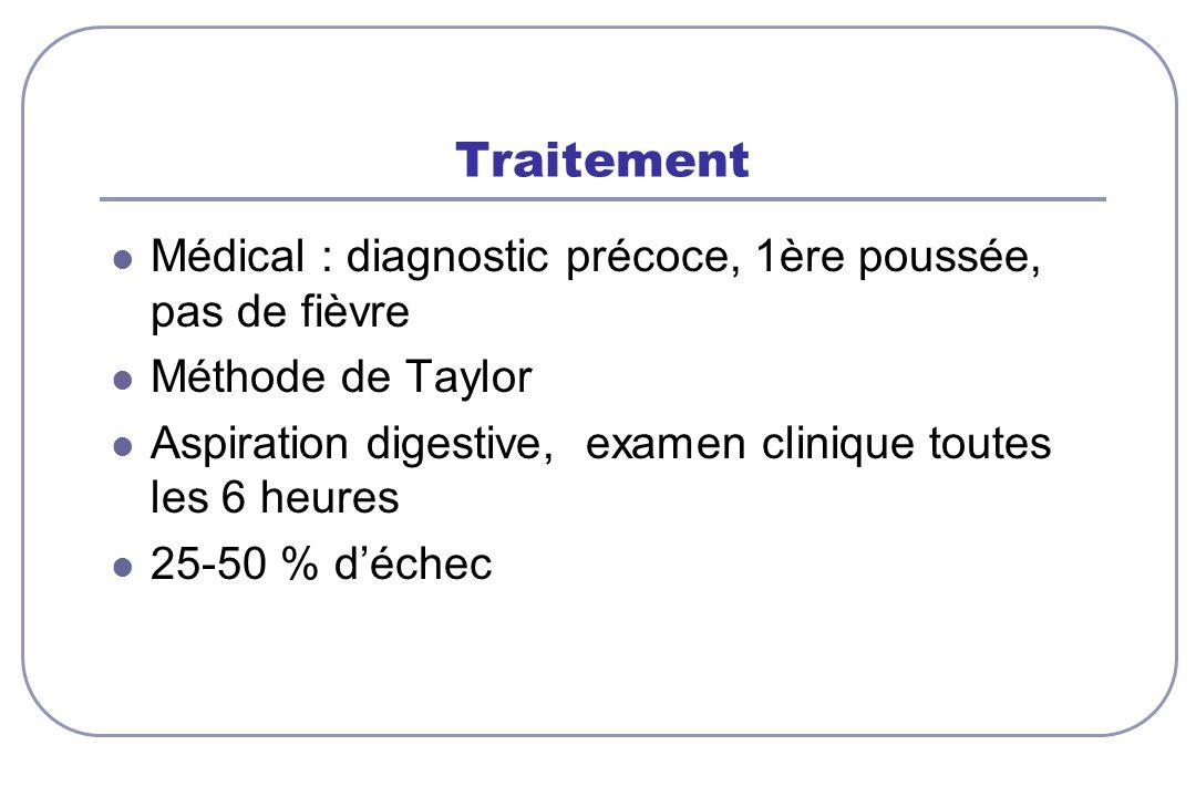 Traitement Médical : diagnostic précoce, 1ère poussée, pas de fièvre