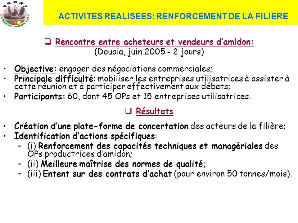 ACTIVITES REALISEES: RENFORCEMENT DE LA FILIERE
