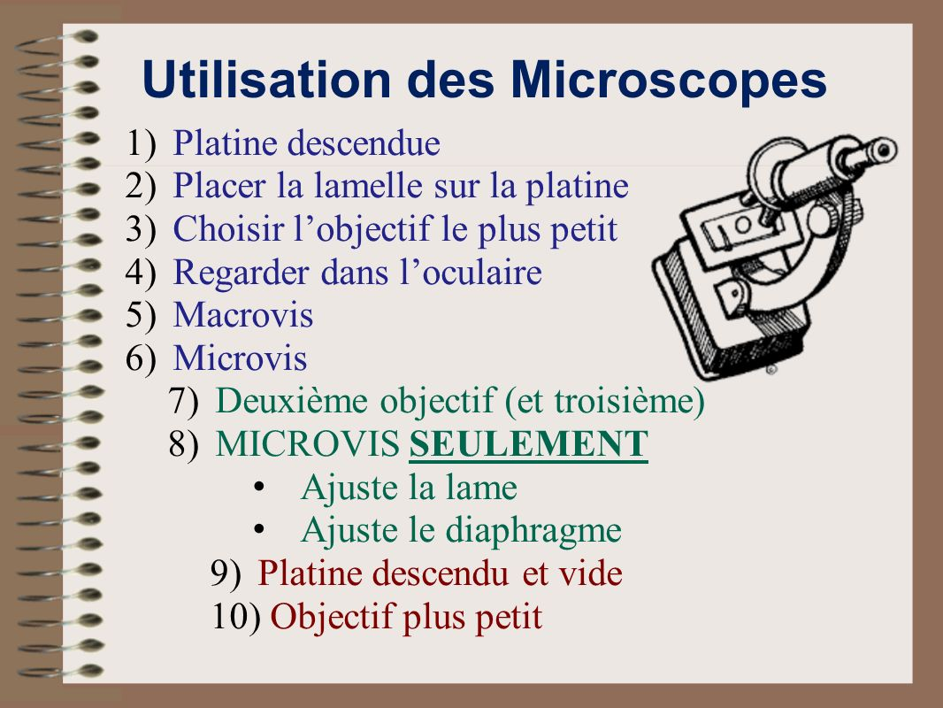Utilisation des Microscopes