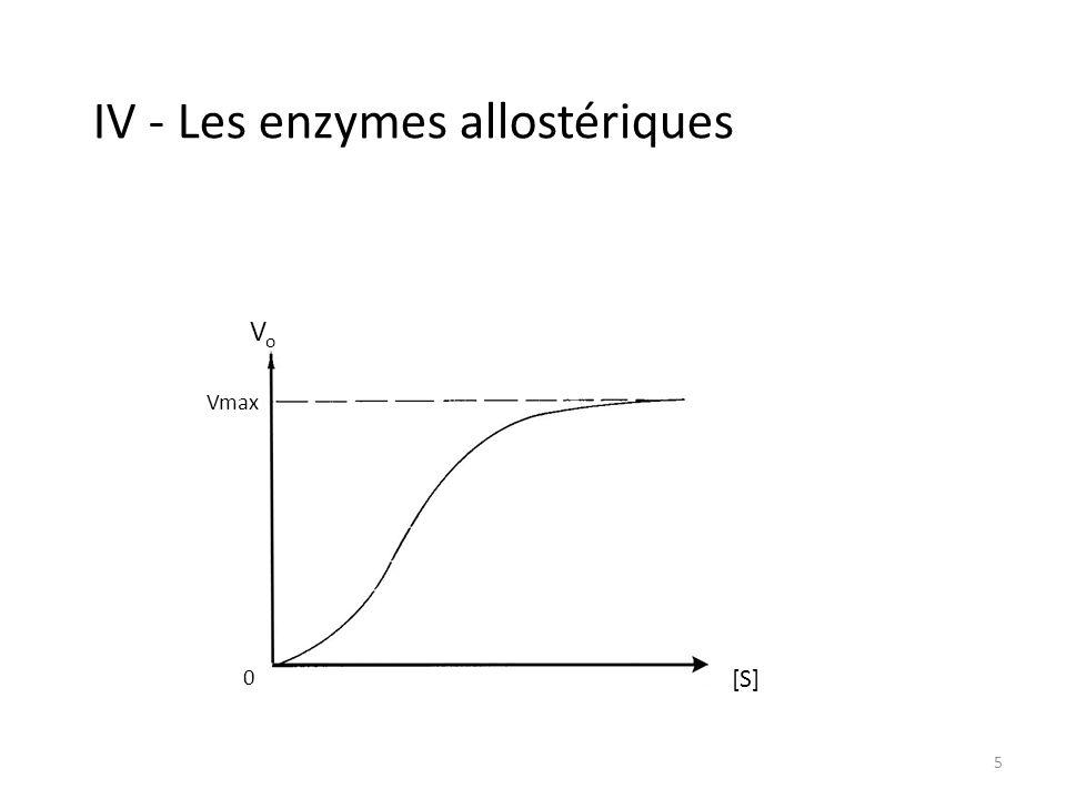 IV - Les enzymes allostériques