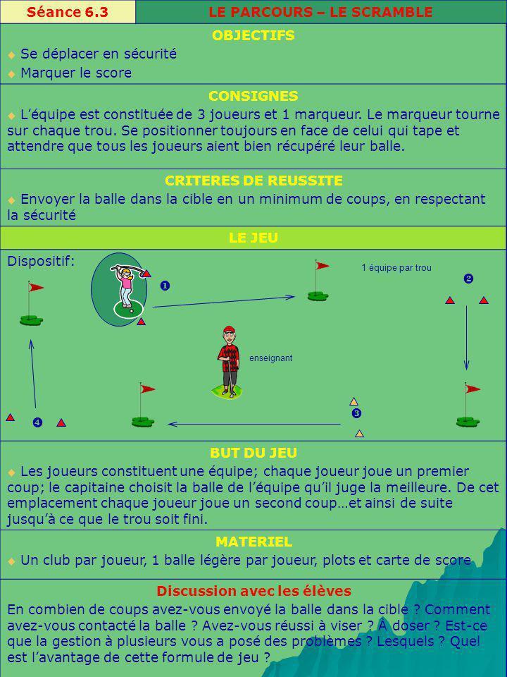 LE PARCOURS – LE SCRAMBLE Discussion avec les élèves