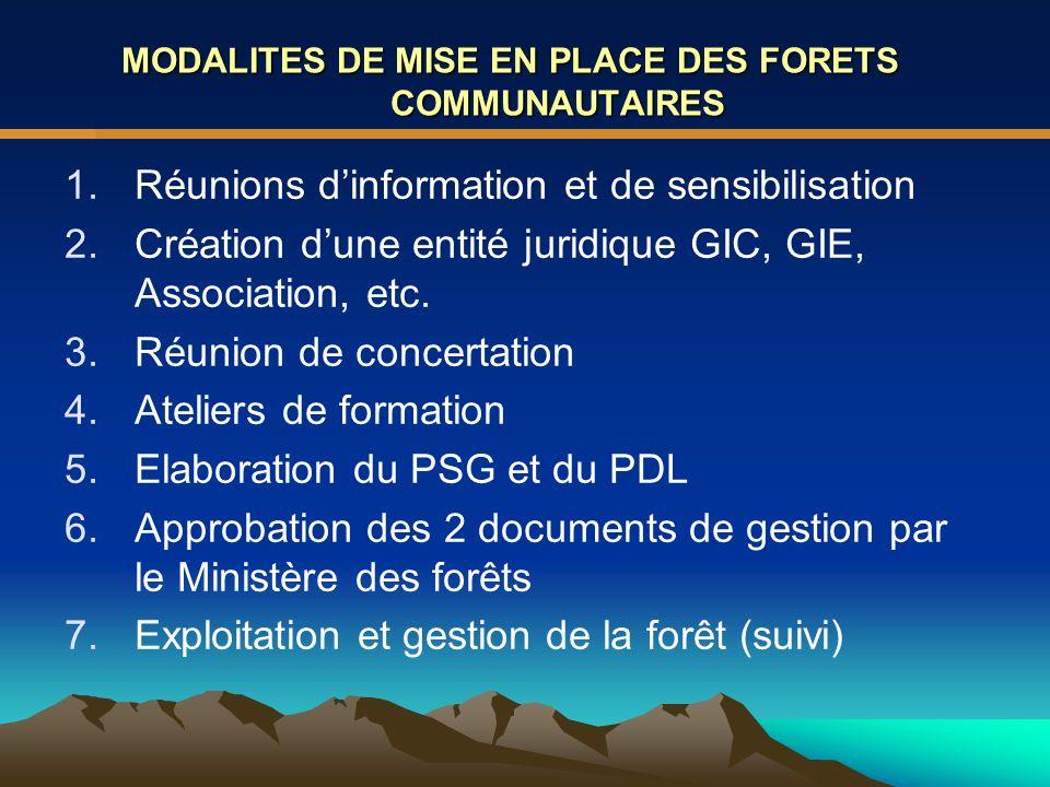 MODALITES DE MISE EN PLACE DES FORETS COMMUNAUTAIRES