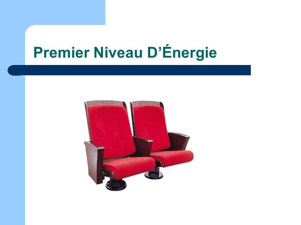 Premier Niveau D'Énergie