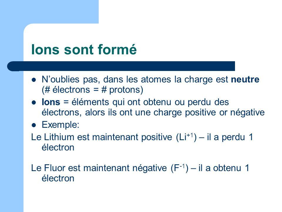 Ions sont forméN'oublies pas, dans les atomes la charge est neutre (# électrons = # protons)