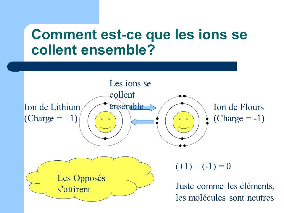 Comment est-ce que les ions se collent ensemble