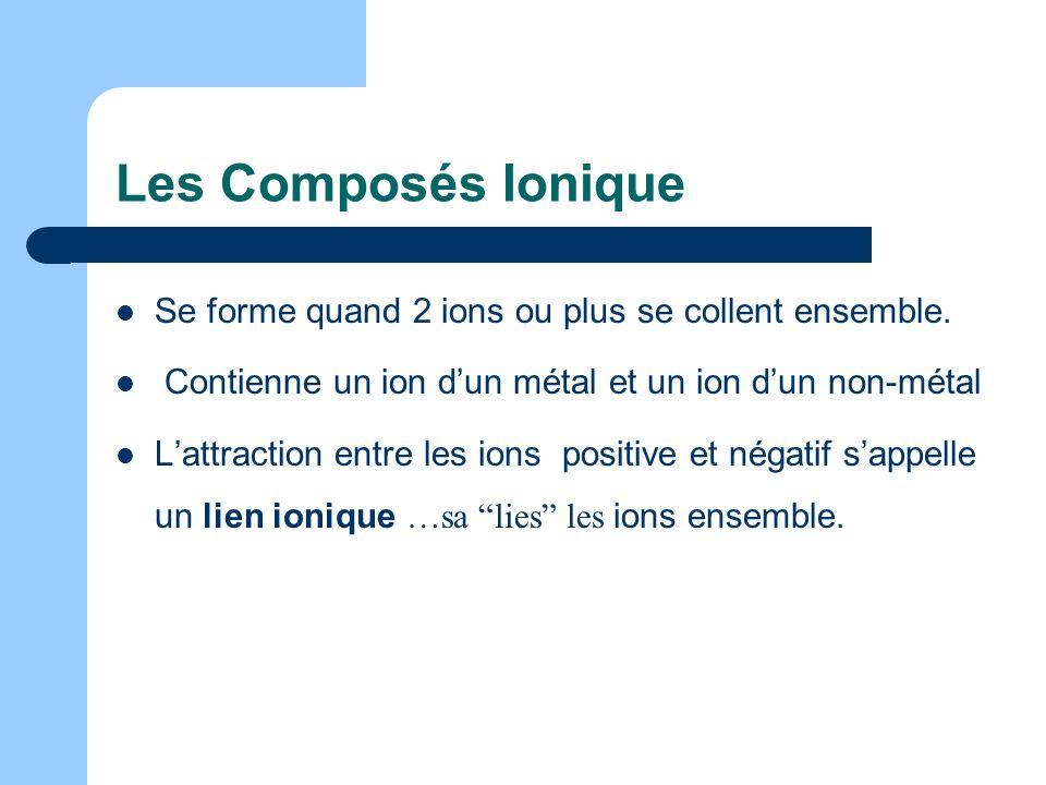 Les Composés IoniqueSe forme quand 2 ions ou plus se collent ensemble. Contienne un ion d'un métal et un ion d'un non-métal.