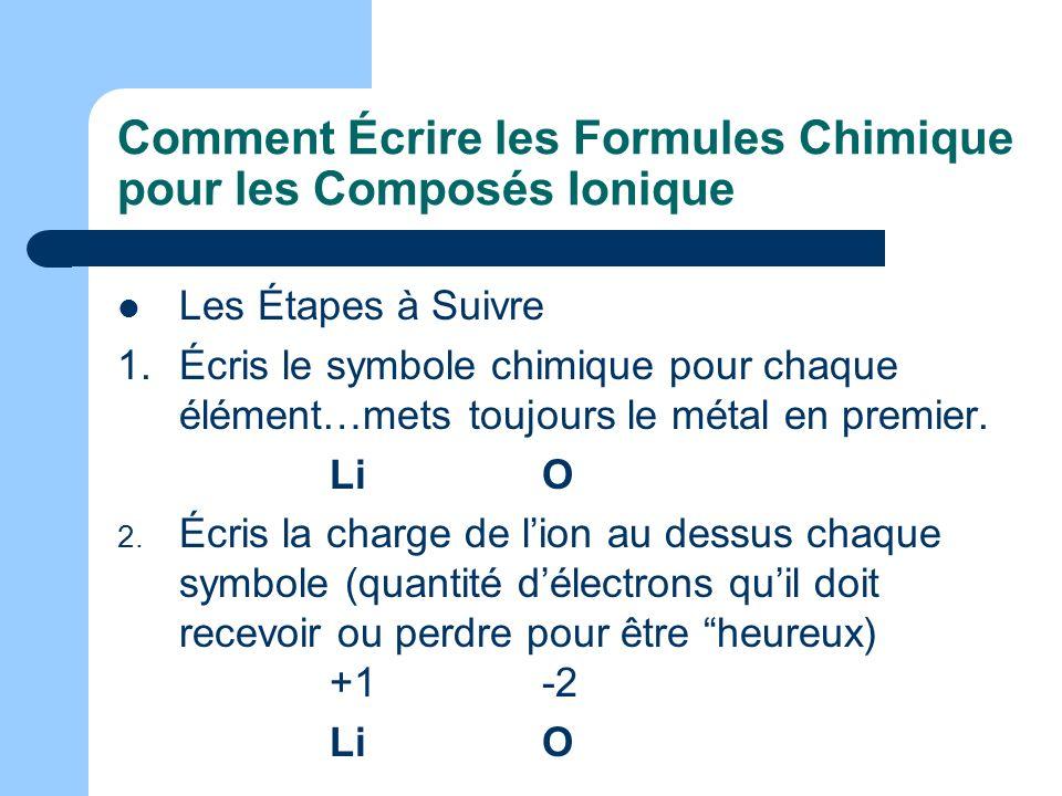 Comment Écrire les Formules Chimique pour les Composés Ionique