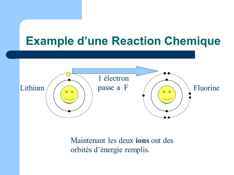 Example d'une Reaction Chemique