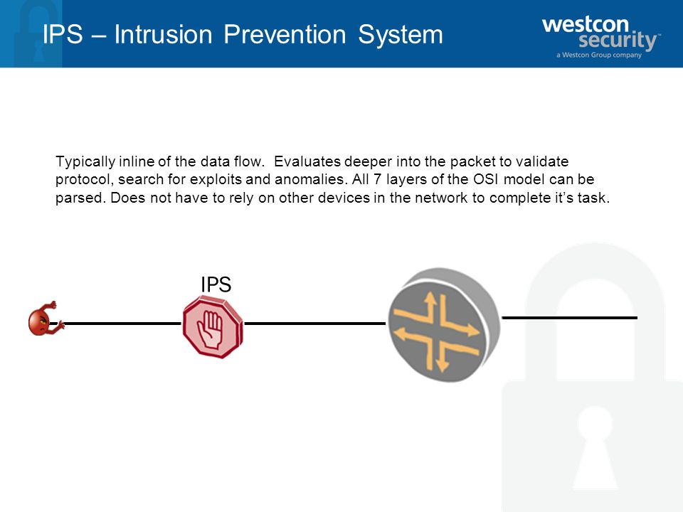 IPS – Intrusion Prevention System
