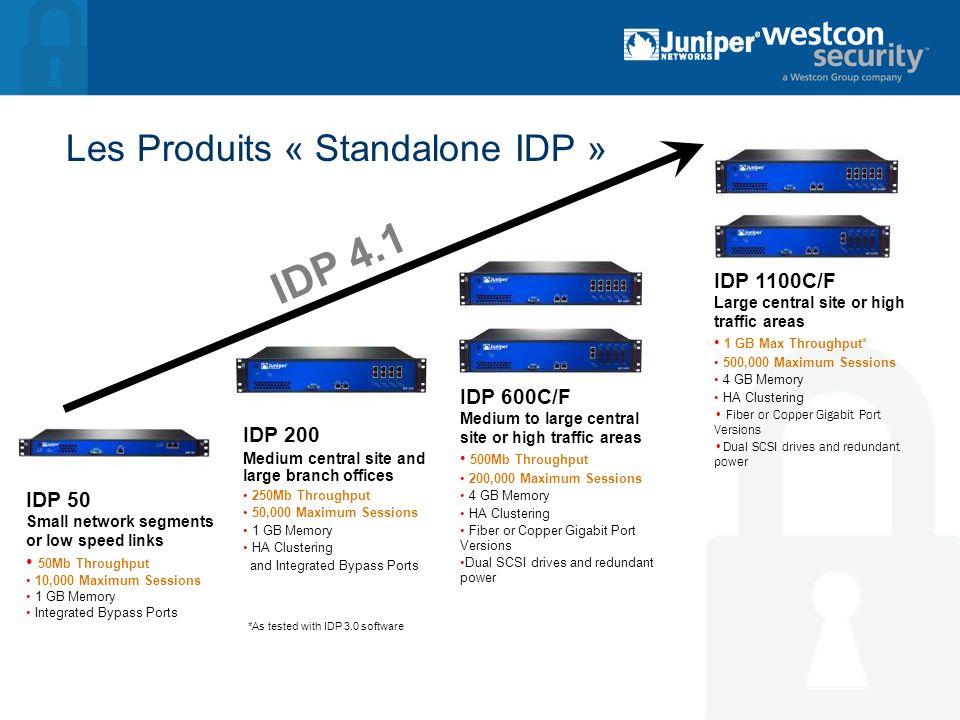 Les Produits « Standalone IDP »