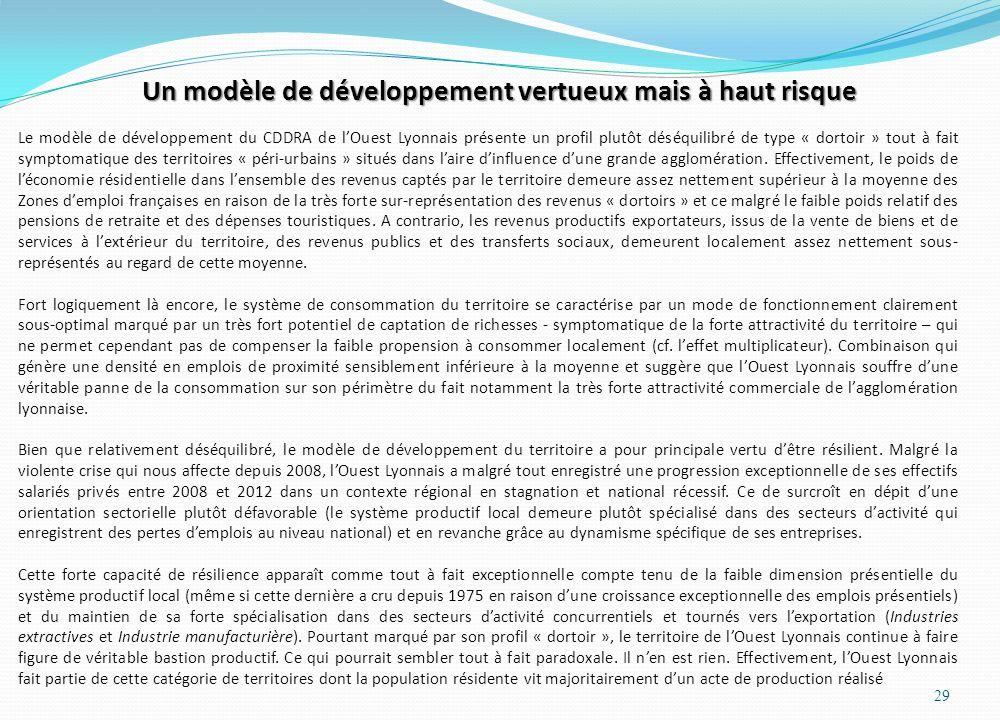 Un modèle de développement vertueux mais à haut risque