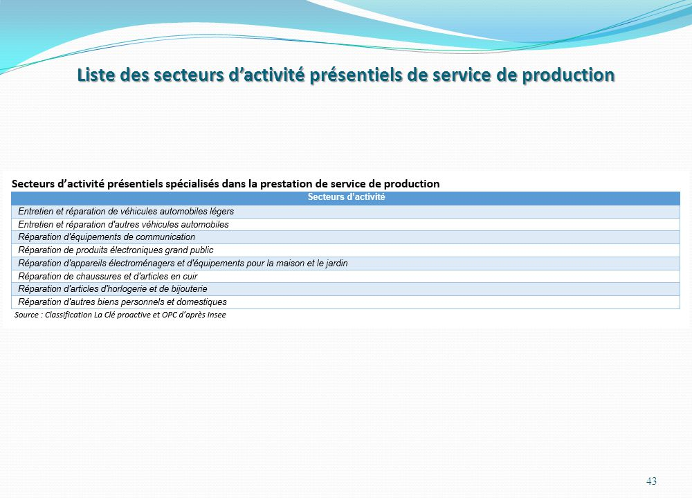 Liste des secteurs d'activité présentiels de service de production