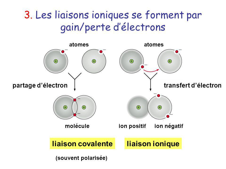 3. Les liaisons ioniques se forment par gain/perte d'électrons
