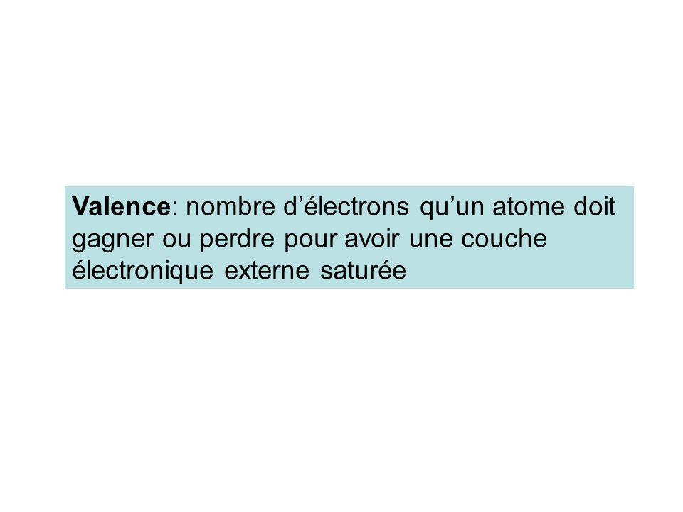 Valence: nombre d'électrons qu'un atome doit gagner ou perdre pour avoir une couche électronique externe saturée