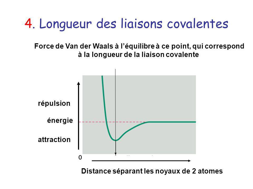 4. Longueur des liaisons covalentes