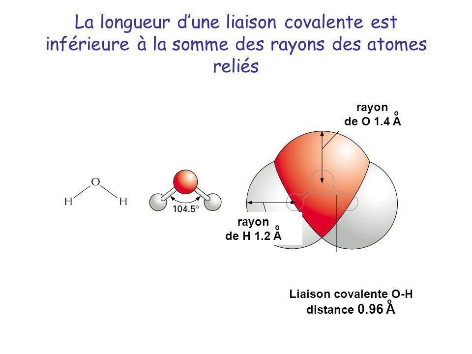 La longueur d'une liaison covalente est inférieure à la somme des rayons des atomes reliés