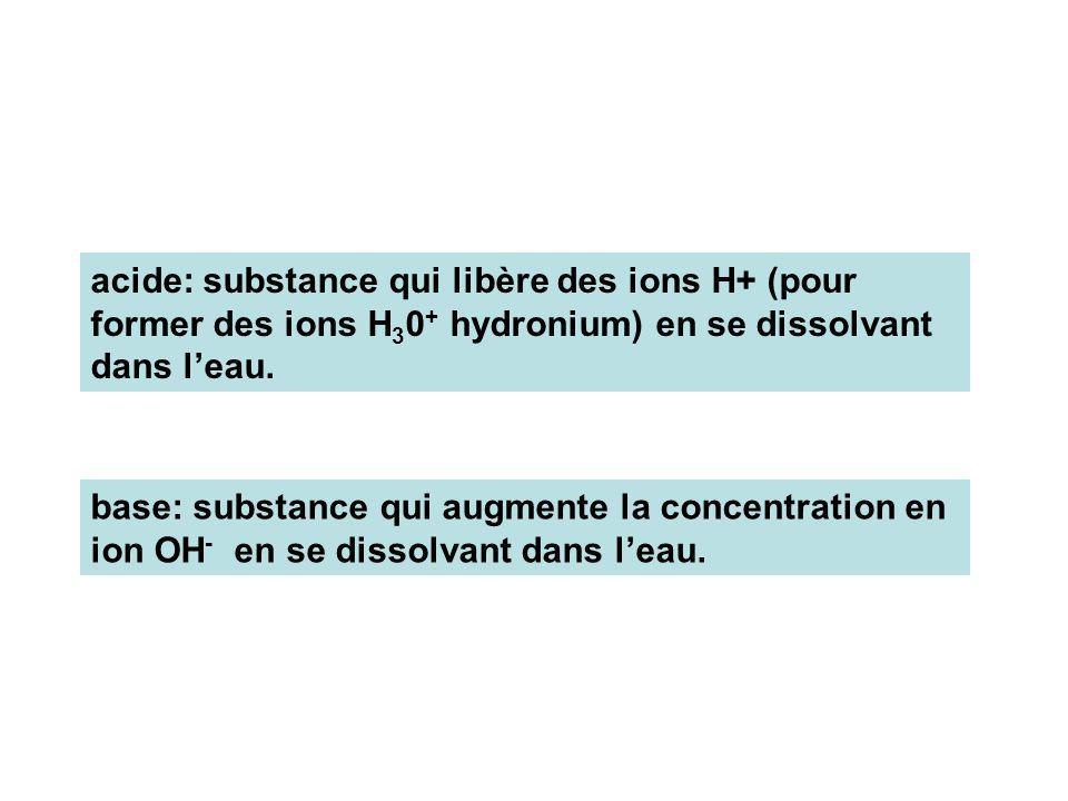 acide: substance qui libère des ions H+ (pour former des ions H30+ hydronium) en se dissolvant dans l'eau.