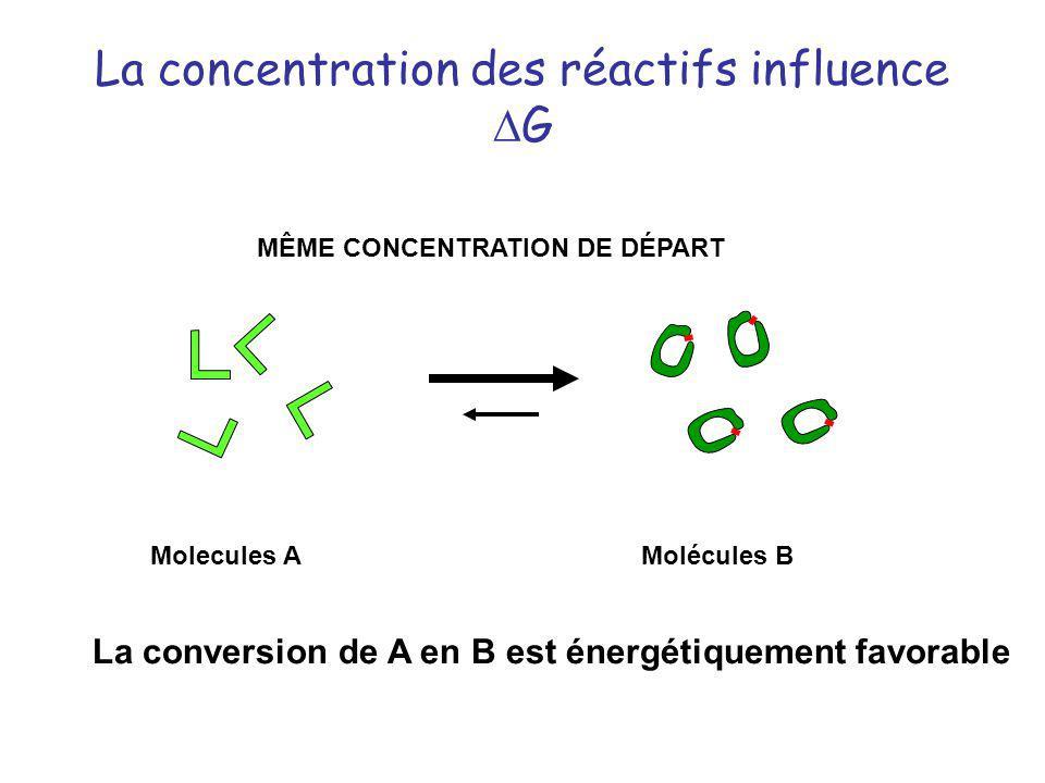 La concentration des réactifs influence DG