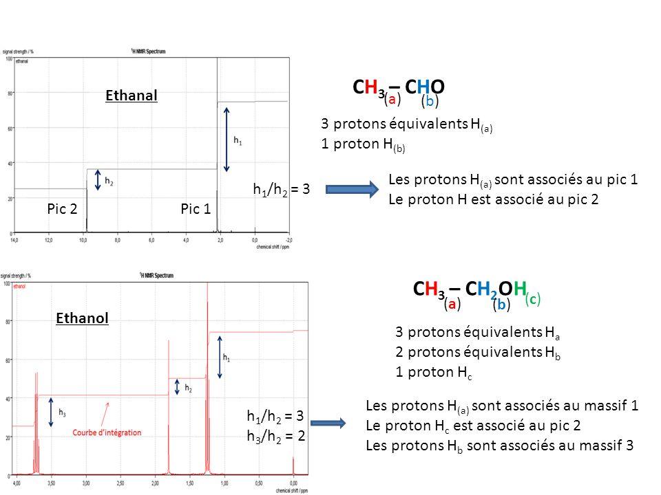 CH3 – CHO CH3 – CH2OH Pic 1 Pic 2 Ethanal (a) (b)