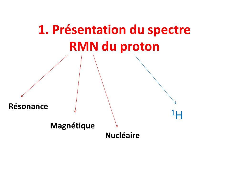 1. Présentation du spectre RMN du proton