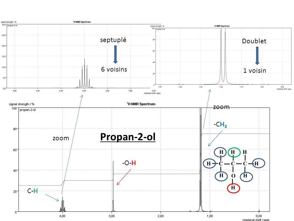 Propan-2-ol septuplé Doublet 6 voisins 1 voisin zoom -CH3 zoom -O-H