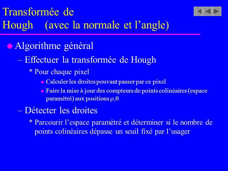 Transformée de Hough (avec la normale et l'angle)