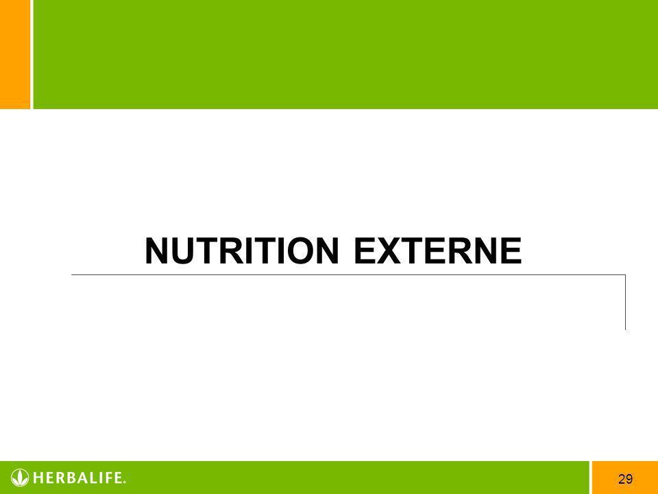 NUTRITION EXTERNE