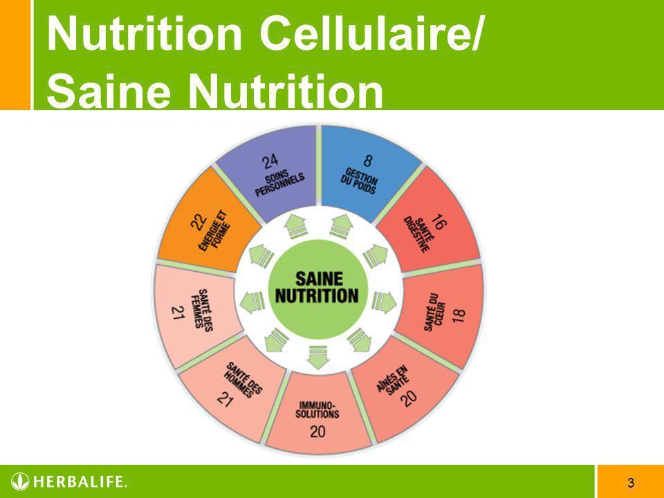 Nutrition Cellulaire/ Saine Nutrition