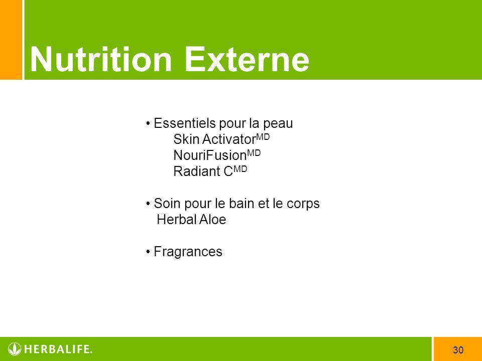 Nutrition Externe Essentiels pour la peau Skin ActivatorMD