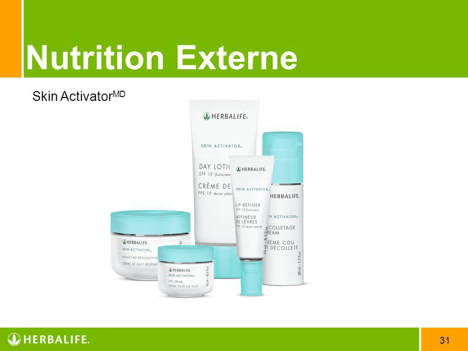 Nutrition Externe Skin ActivatorMD