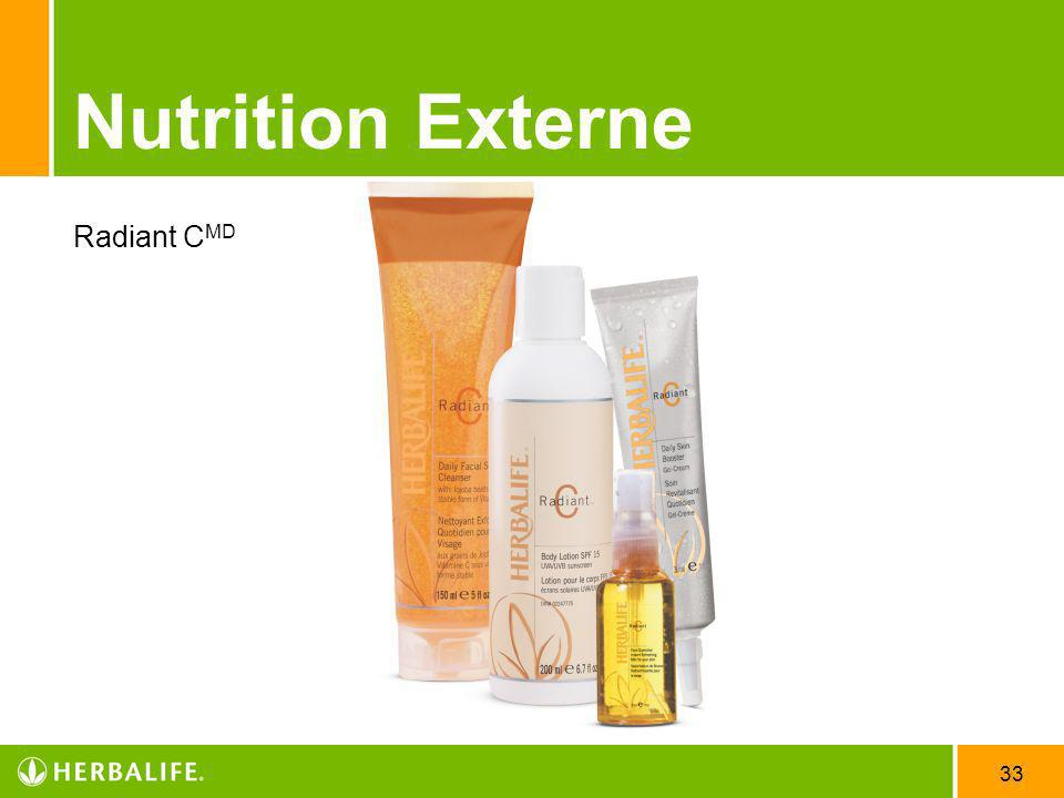 Nutrition Externe Radiant CMD