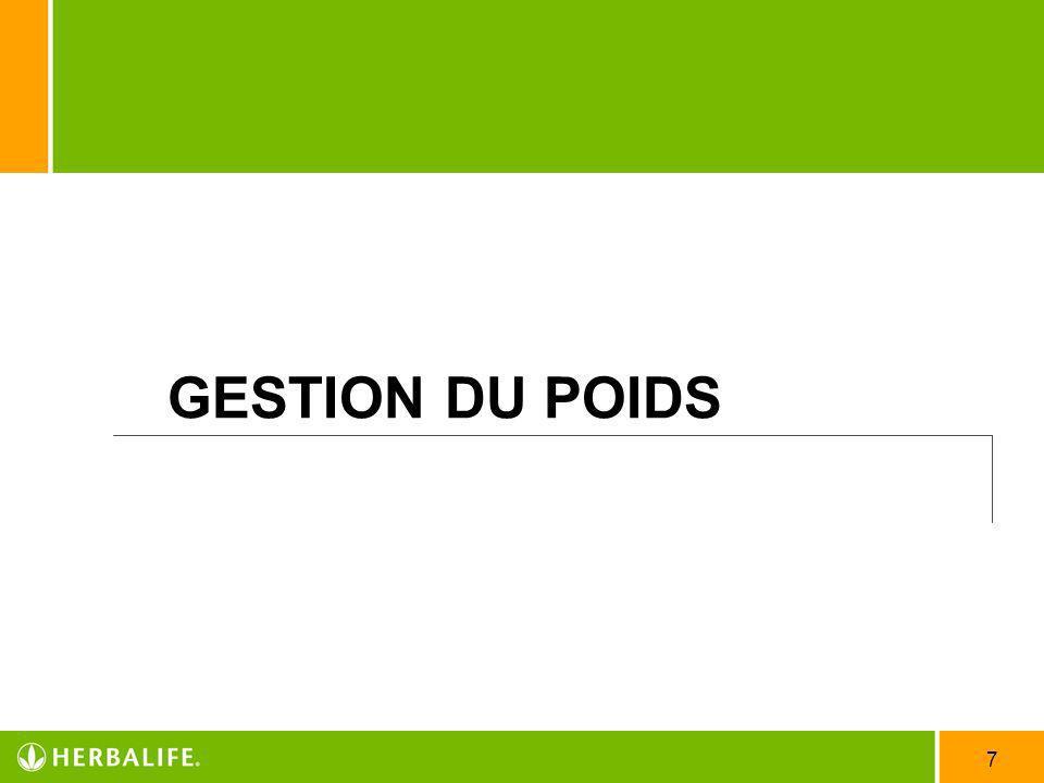 GESTION DU POIDS Employee Meeting - 2007 3/25/2017