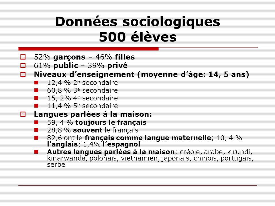 Données sociologiques 500 élèves