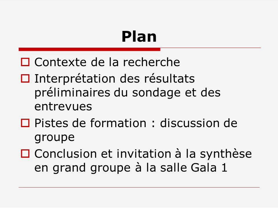 Plan Contexte de la recherche
