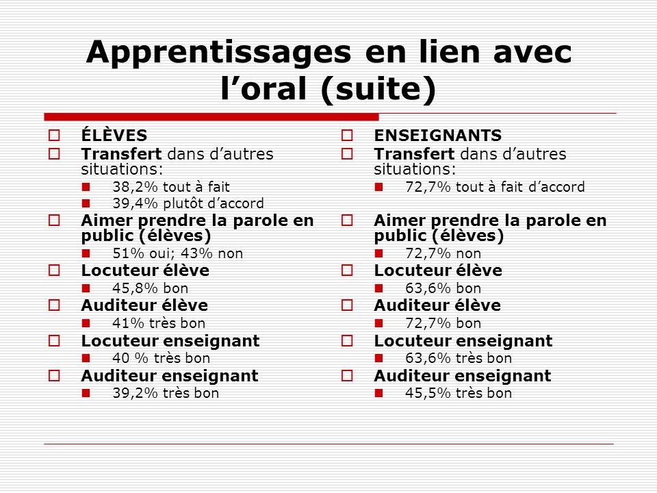 Apprentissages en lien avec l'oral (suite)