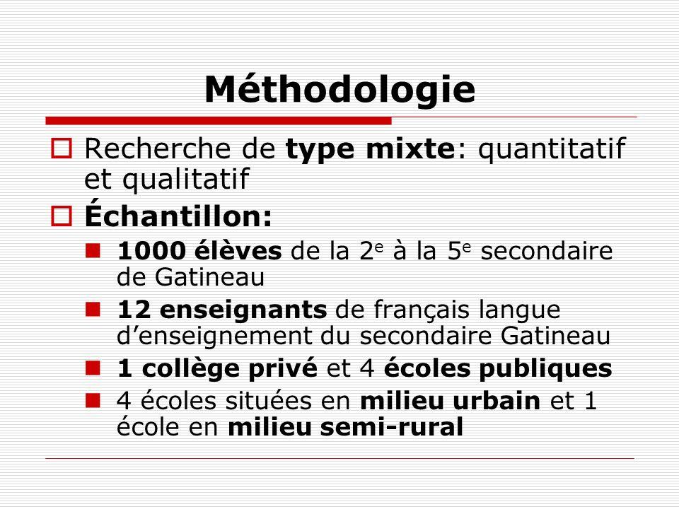 Méthodologie Recherche de type mixte: quantitatif et qualitatif