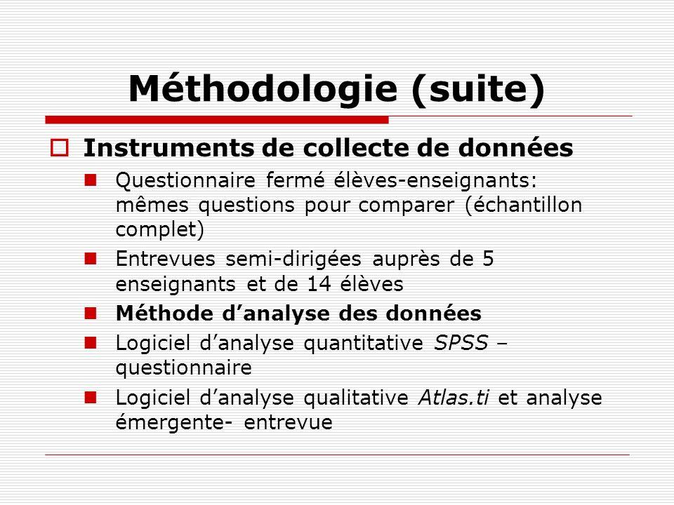 Méthodologie (suite) Instruments de collecte de données