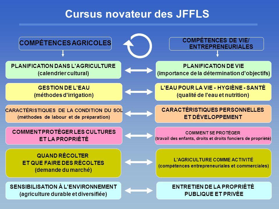 Cursus novateur des JFFLS